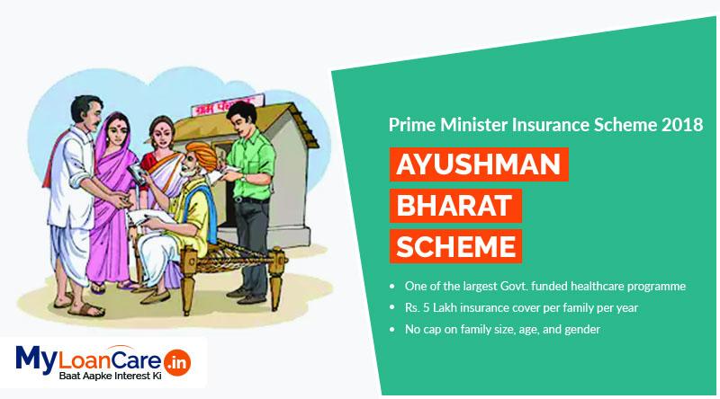 Ayushman Bharat Scheme 2018 – Complete details about Modicare Scheme