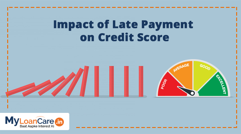 What Does Charge Off Mean On Credit Report >> How Does A Late Payment Affect Your Credit Score
